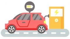 从小型电动车到氢能产业,从汽车消费数据平台到车检智